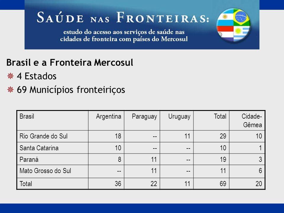 Brasil e a Fronteira Mercosul 4 Estados 69 Municípios fronteiriços BrasilArgentinaParaguayUruguayTotalCidade- Gêmea Rio Grande do Sul18--112910 Santa