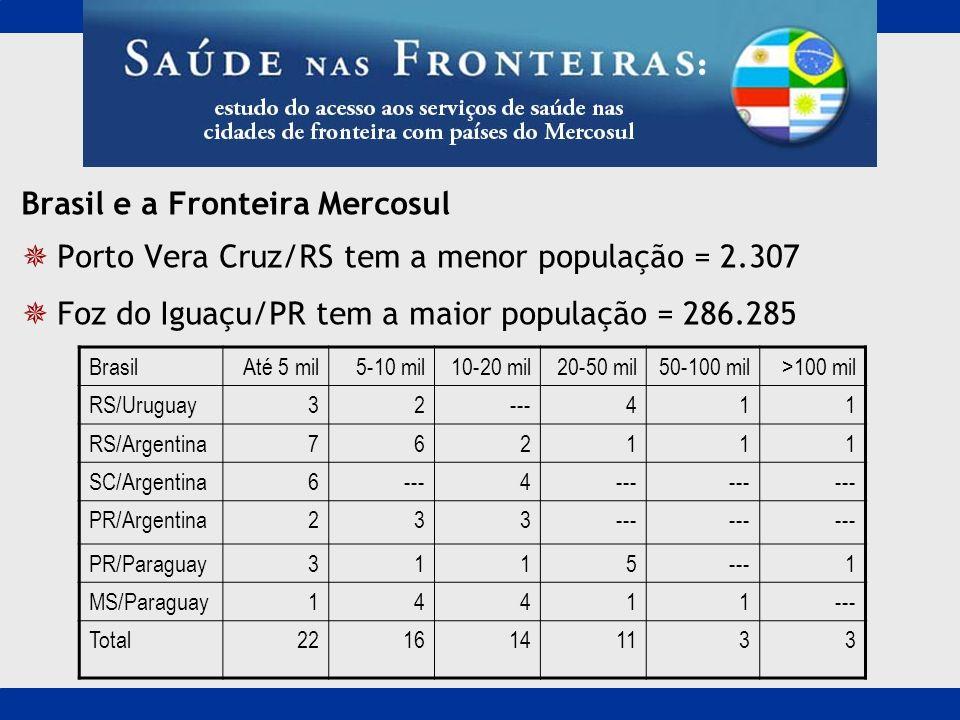 Brasil e a Fronteira Mercosul Porto Vera Cruz/RS tem a menor população = 2.307 Foz do Iguaçu/PR tem a maior população = 286.285 BrasilAté 5 mil5-10 mi