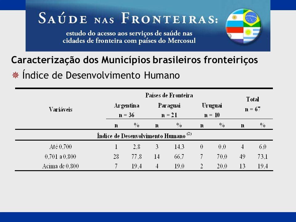 Caracterização dos Municípios brasileiros fronteiriços Índice de Desenvolvimento Humano