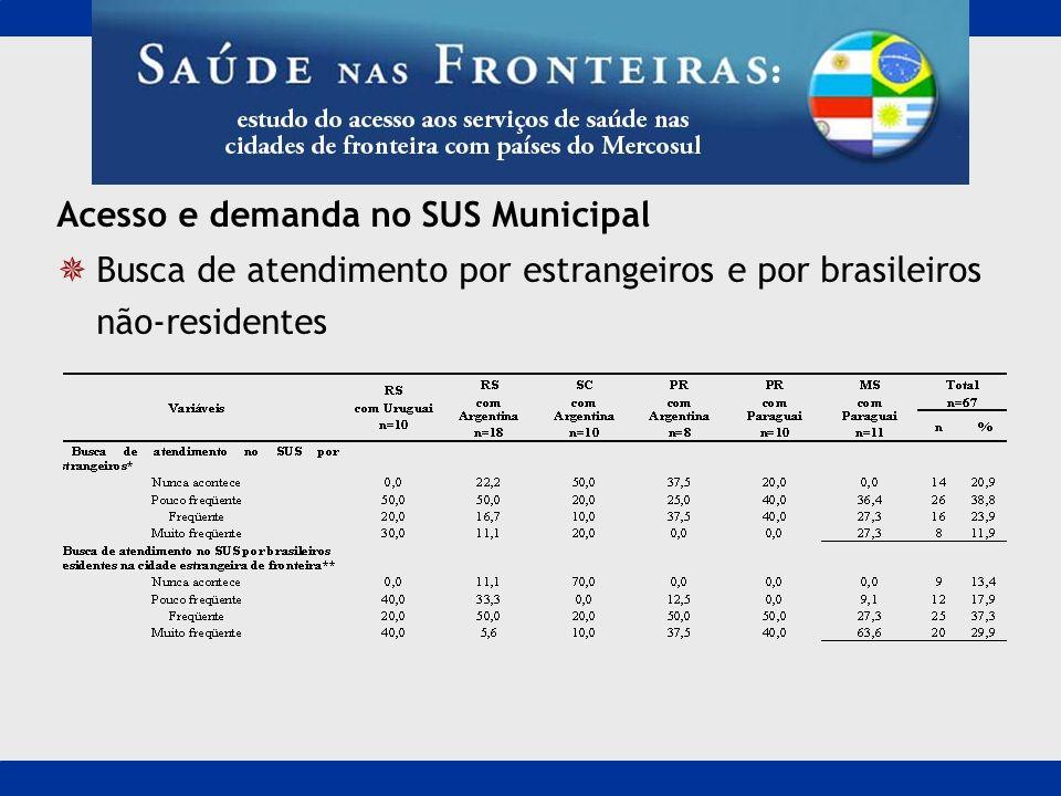 Acesso e demanda no SUS Municipal Busca de atendimento por estrangeiros e por brasileiros não-residentes