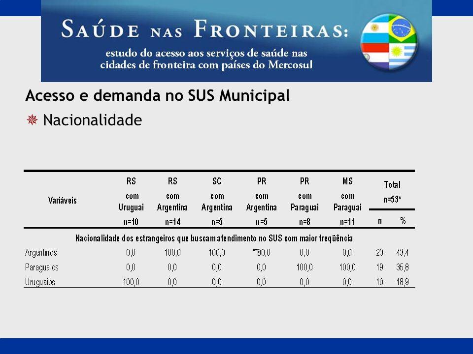 Acesso e demanda no SUS Municipal Nacionalidade