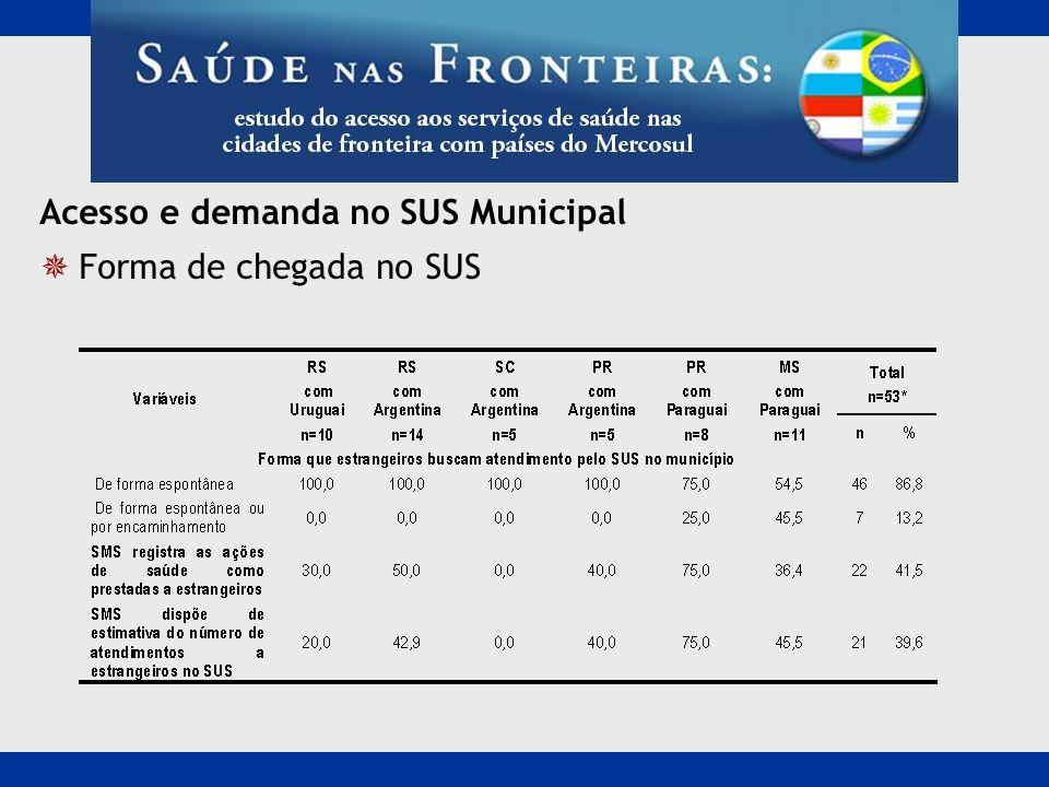 Acesso e demanda no SUS Municipal Forma de chegada no SUS