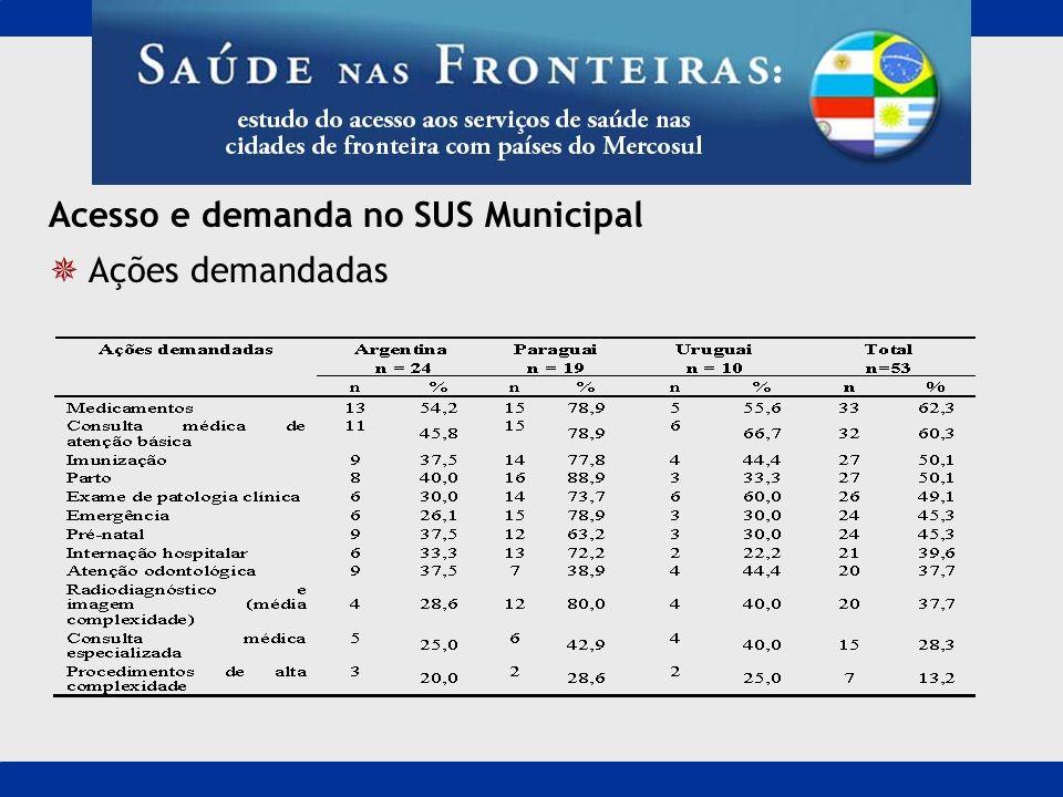 Acesso e demanda no SUS Municipal Ações demandadas