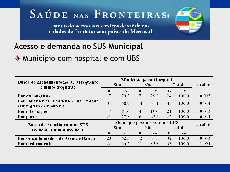 Acesso e demanda no SUS Municipal Município com hospital e com UBS