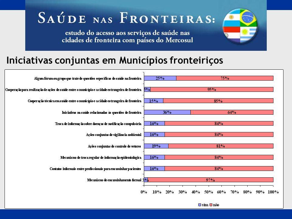 Pesquisa Saúde na Fronteira, Nupes/Daps/Ensp/Fiocruz, 2007. Iniciativas conjuntas em Municípios fronteiriços