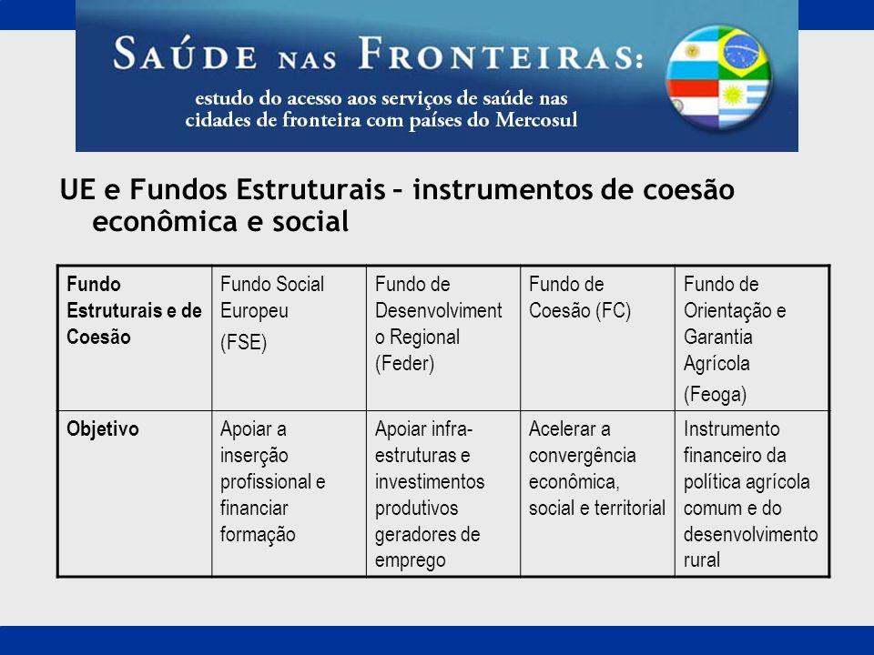 UE e Fundos Estruturais – instrumentos de coesão econômica e social Fundo Estruturais e de Coesão Fundo Social Europeu (FSE) Fundo de Desenvolviment o