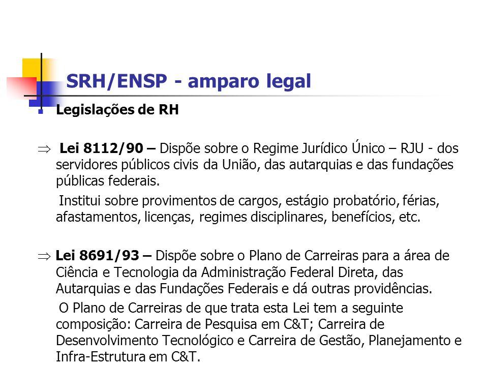 SRH/ENSP - amparo legal Legislações de RH Lei 8112/90 – Dispõe sobre o Regime Jurídico Único – RJU - dos servidores públicos civis da União, das autar