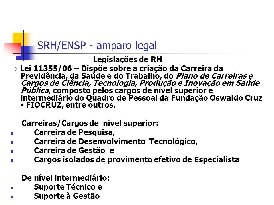 SRH/ENSP - amparo legal Legislações de RH Lei 11355/06 – Dispõe sobre a criação da Carreira da Previdência, da Saúde e do Trabalho, do Plano de Carrei