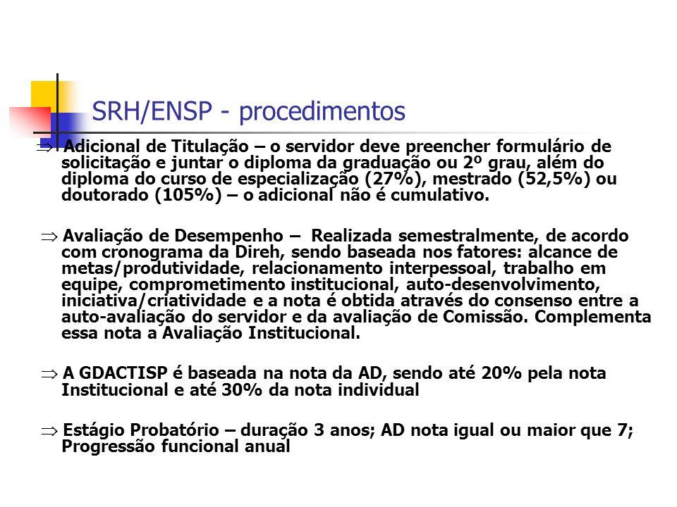 SRH/ENSP - procedimentos Adicional de Titulação – o servidor deve preencher formulário de solicitação e juntar o diploma da graduação ou 2º grau, além