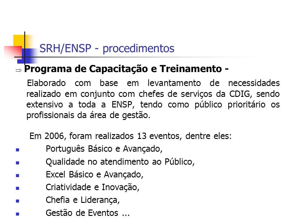 SRH/ENSP - procedimentos Programa de Capacitação e Treinamento - Elaborado com base em levantamento de necessidades realizado em conjunto com chefes d