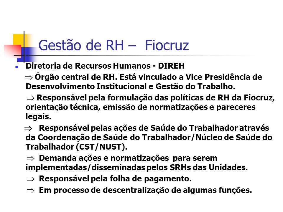 Gestão de RH – Fiocruz Diretoria de Recursos Humanos - DIREH Órgão central de RH. Está vinculado a Vice Presidência de Desenvolvimento Institucional e