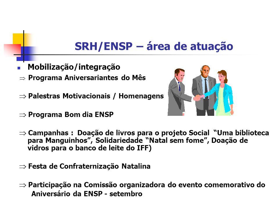 SRH/ENSP – área de atuação Mobilização/integração Programa Aniversariantes do Mês Palestras Motivacionais / Homenagens Programa Bom dia ENSP Campanhas