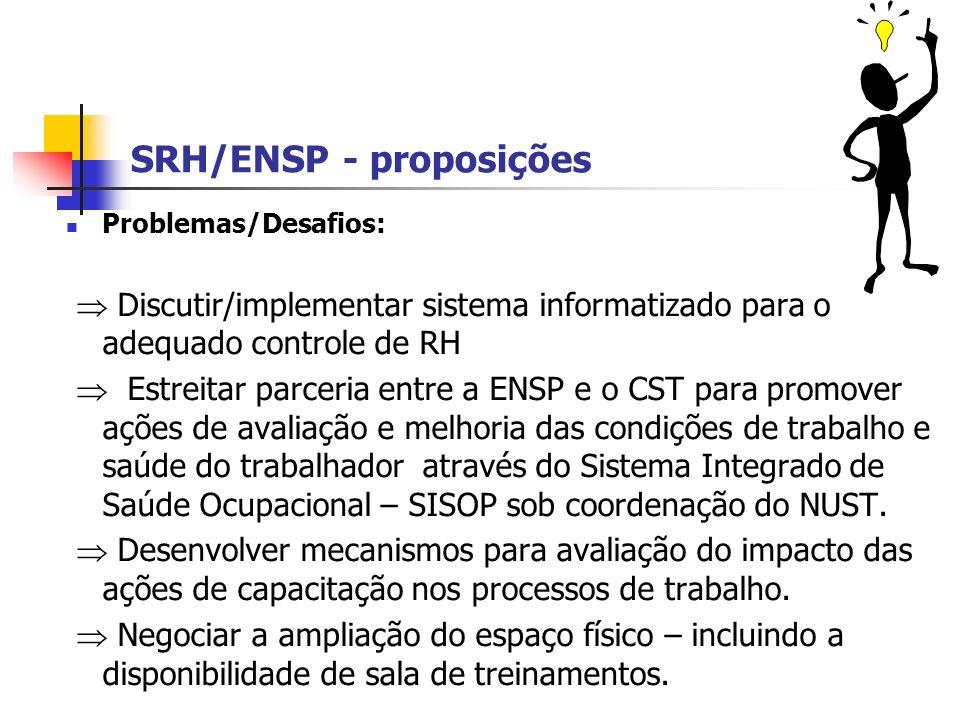 SRH/ENSP - proposições Problemas/Desafios: Discutir/implementar sistema informatizado para o adequado controle de RH Estreitar parceria entre a ENSP e