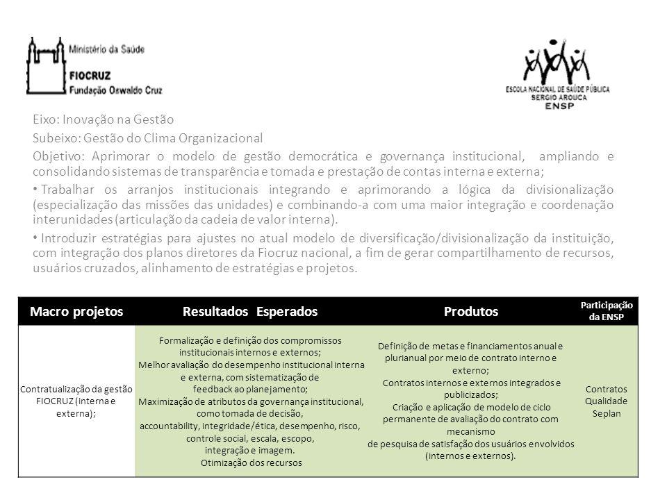 Eixo: Inovação na Gestão Subeixo: Gestão do Clima Organizacional Objetivo: Aprimorar o modelo de gestão democrática e governança institucional, amplia