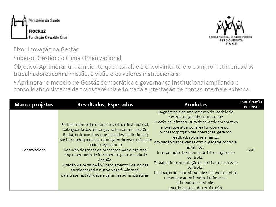 Eixo: Inovação na Gestão Subeixo: Gestão do Clima Organizacional Objetivo: Aprimorar um ambiente que respalde o envolvimento e o comprometimento dos t