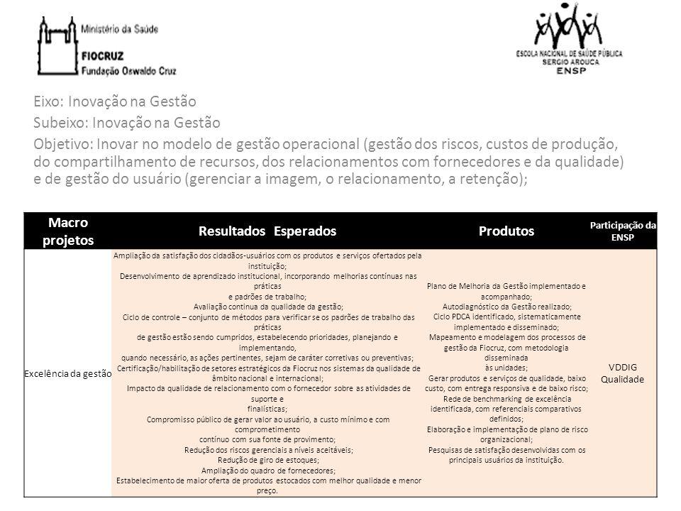 Eixo: Inovação na Gestão Subeixo: Inovação na Gestão Objetivo: Inovar no modelo de gestão operacional (gestão dos riscos, custos de produção, do compa
