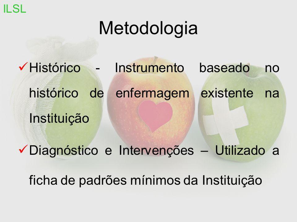 Metodologia Histórico - Instrumento baseado no histórico de enfermagem existente na Instituição Diagnóstico e Intervenções – Utilizado a ficha de padrões mínimos da Instituição ILSL