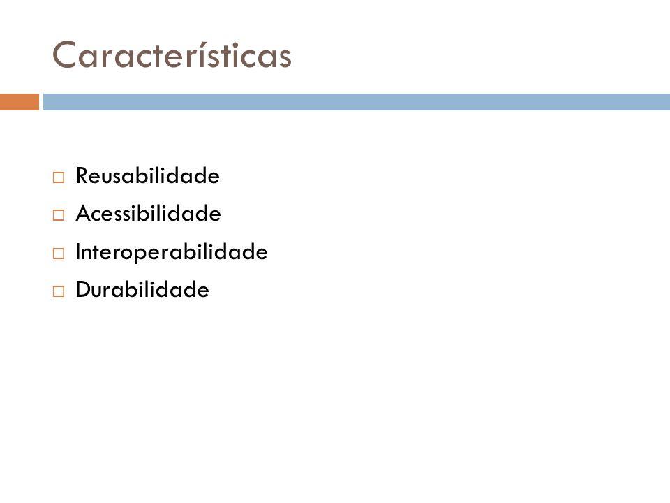 Características Reusabilidade Acessibilidade Interoperabilidade Durabilidade
