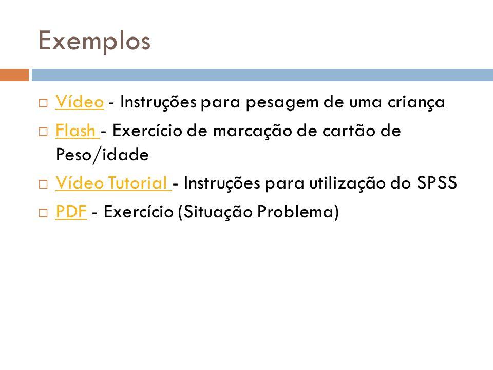 Exemplos Vídeo - Instruções para pesagem de uma criança Vídeo Flash - Exercício de marcação de cartão de Peso/idade Flash Vídeo Tutorial - Instruções
