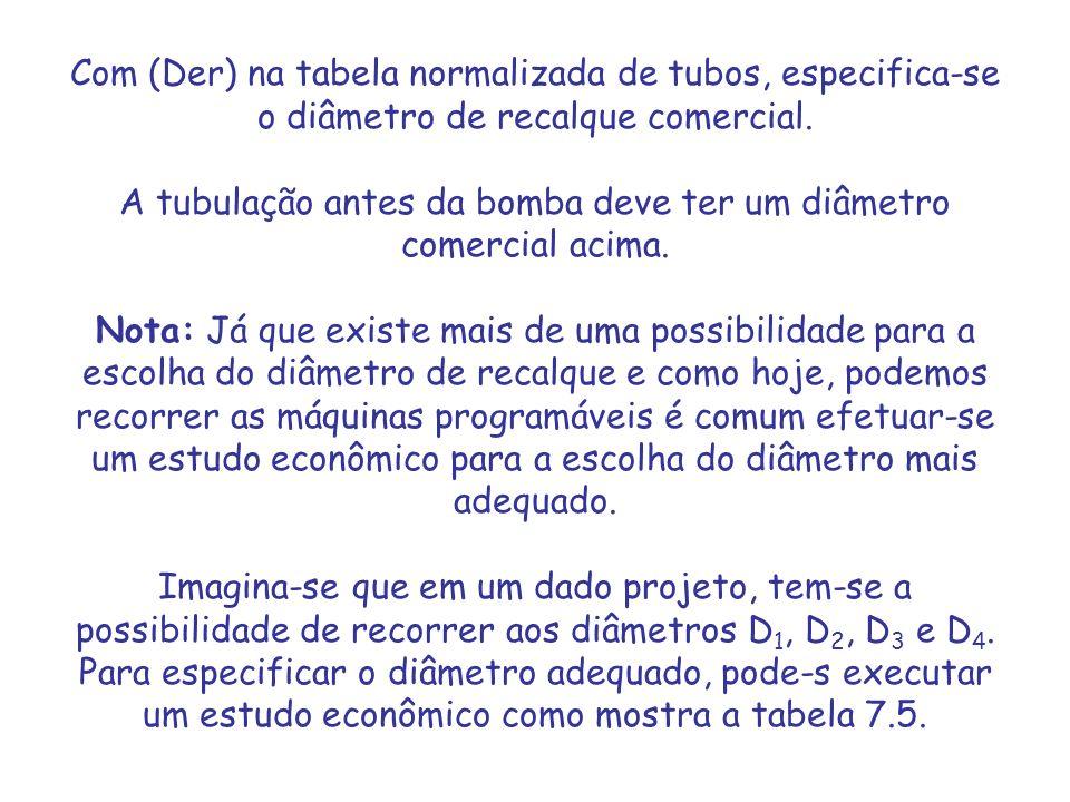 Com (Der) na tabela normalizada de tubos, especifica-se o diâmetro de recalque comercial. A tubulação antes da bomba deve ter um diâmetro comercial ac