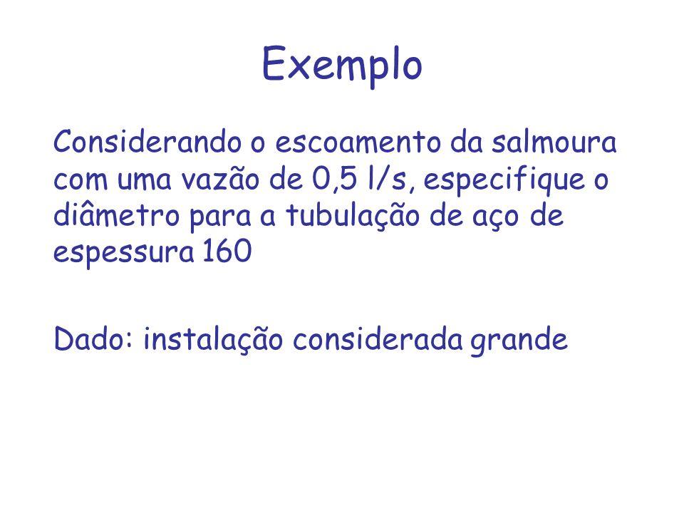 Exemplo Considerando o escoamento da salmoura com uma vazão de 0,5 l/s, especifique o diâmetro para a tubulação de aço de espessura 160 Dado: instalaç