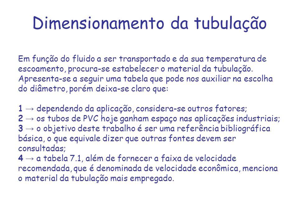 Dimensionamento da tubulação Em função do fluido a ser transportado e da sua temperatura de escoamento, procura-se estabelecer o material da tubulação