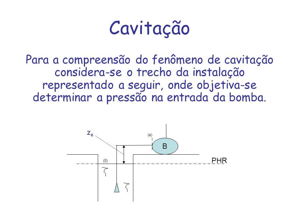 Cavitação Para a compreensão do fenômeno de cavitação considera-se o trecho da instalação representado a seguir, onde objetiva-se determinar a pressão