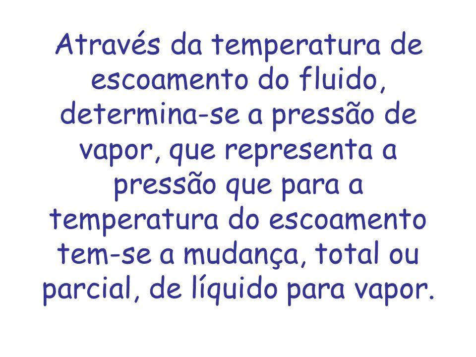 Através da temperatura de escoamento do fluido, determina-se a pressão de vapor, que representa a pressão que para a temperatura do escoamento tem-se