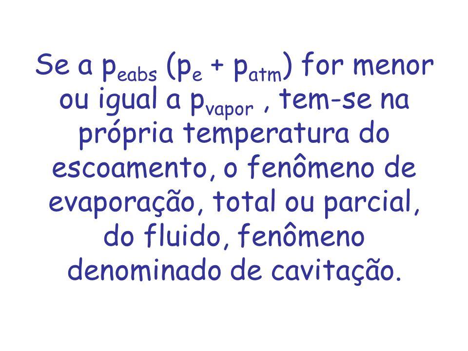 Se a p eabs (p e + p atm ) for menor ou igual a p vapor, tem-se na própria temperatura do escoamento, o fenômeno de evaporação, total ou parcial, do f
