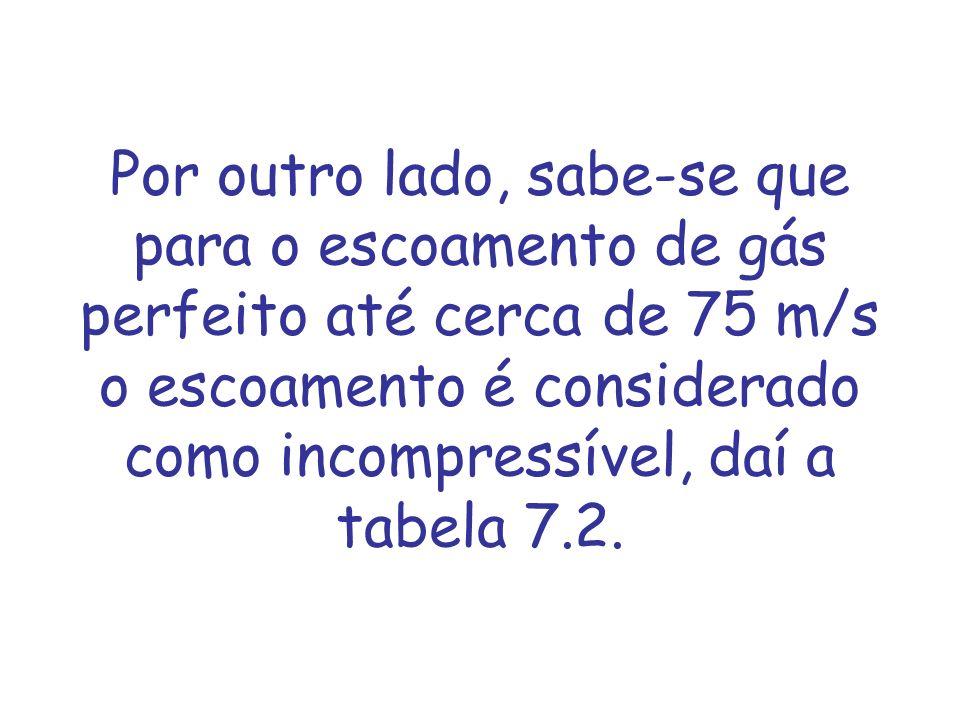 Por outro lado, sabe-se que para o escoamento de gás perfeito até cerca de 75 m/s o escoamento é considerado como incompressível, daí a tabela 7.2.