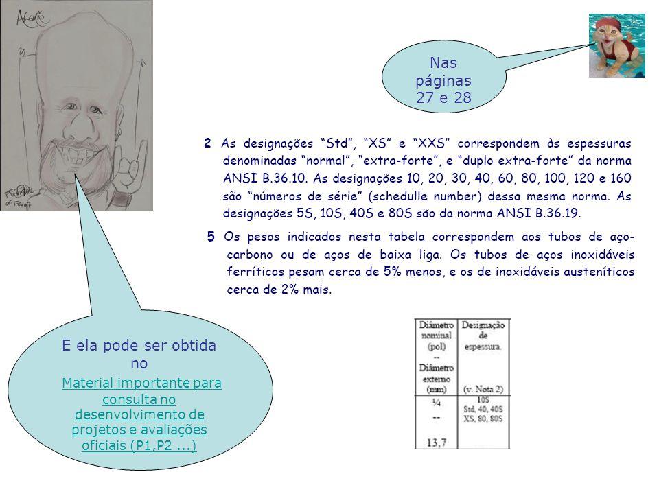 Perguntas da turma A A6 – a verificação do fenômeno de supercavitação supondo que a vazão de trabalho seja igual à vazão de projeto mínima; (valor – 1,125) A7 – a equação da CCI em função da vazão e dos coeficientes de perda de carga distribuída (valor – 0,875) A8 – considerando a fórmula de Haaland determine a carga manométrica de projeto mínima; (valor – 0, 5) A9 – o NPSH disponível; (valor – 0,75) A10 – o cálculo do consumo mensal em (kWh/mês), especificando o rendimento real do motor escolhido, supondo que a instalação opera 12 horas por dia em um mês de 30 dias e que o rendimento da bomba no ponto de trabalho é igual a 72%.