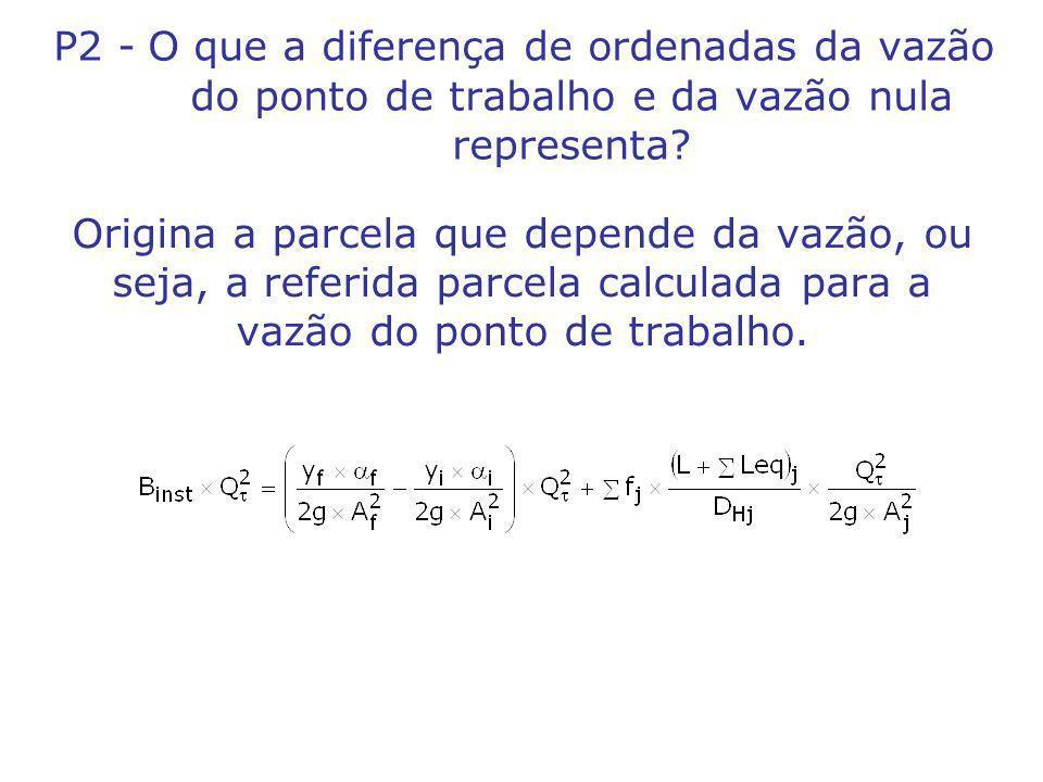 P2 - O que a diferença de ordenadas da vazão do ponto de trabalho e da vazão nula representa.