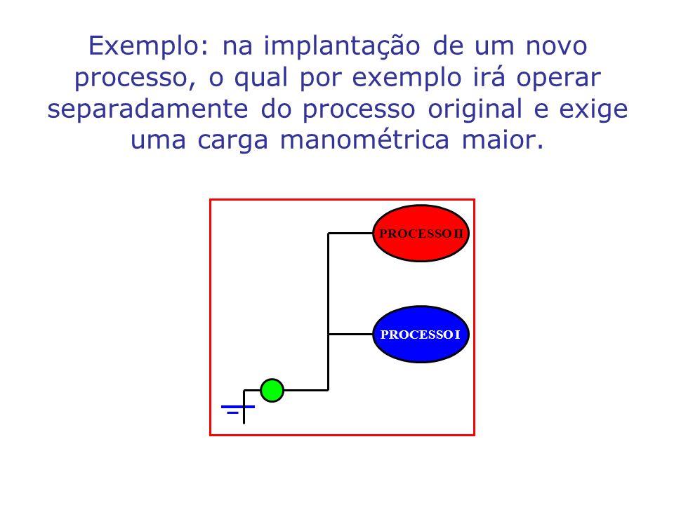 Exemplo: na implantação de um novo processo, o qual por exemplo irá operar separadamente do processo original e exige uma carga manométrica maior. PRO