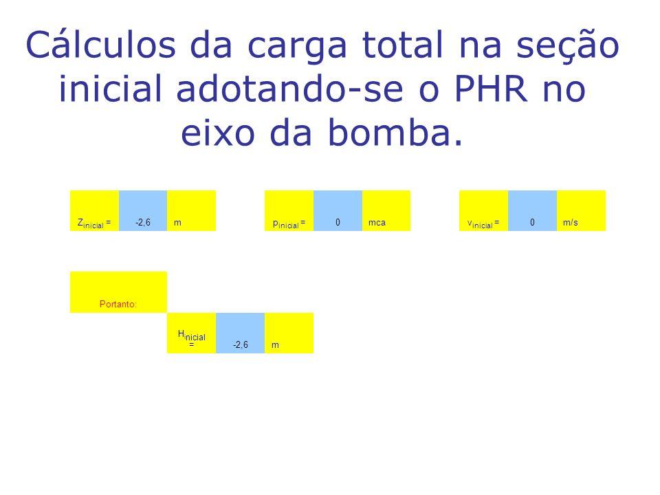 Cálculos da carga total na seção inicial adotando-se o PHR no eixo da bomba. Z inicial =-2,6mp inicial =0mcav inicial =0m/s Portanto: H i nicial =-2,6