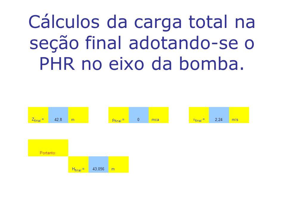 Cálculos da carga total na seção final adotando-se o PHR no eixo da bomba. Z final = 42,8mp final =0mca v final = 2,24m/s Portanto: H final =43,056m