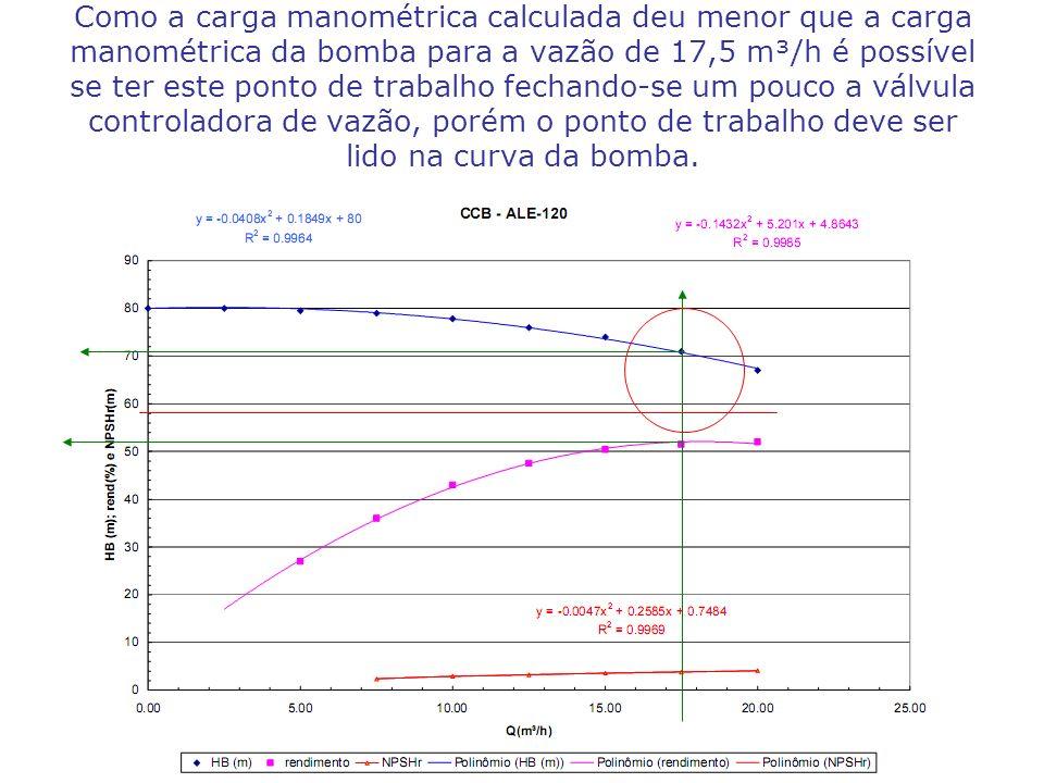 Como a carga manométrica calculada deu menor que a carga manométrica da bomba para a vazão de 17,5 m³/h é possível se ter este ponto de trabalho fecha