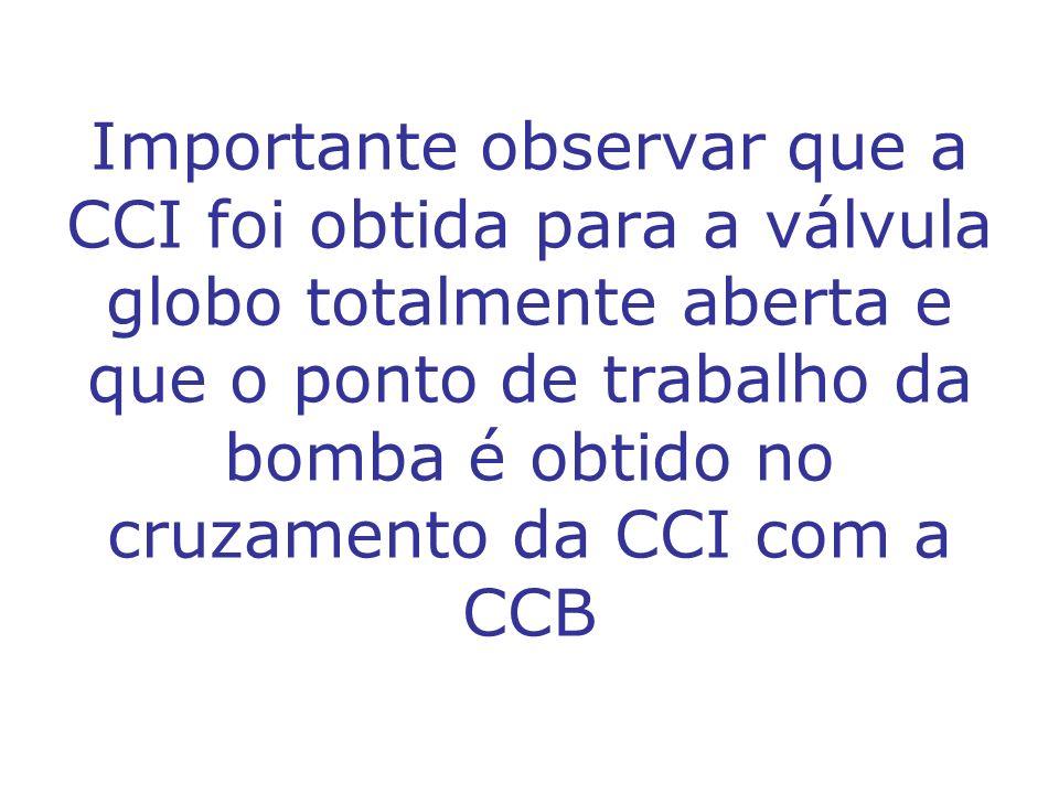 Importante observar que a CCI foi obtida para a válvula globo totalmente aberta e que o ponto de trabalho da bomba é obtido no cruzamento da CCI com a