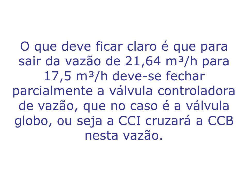 O que deve ficar claro é que para sair da vazão de 21,64 m³/h para 17,5 m³/h deve-se fechar parcialmente a válvula controladora de vazão, que no caso