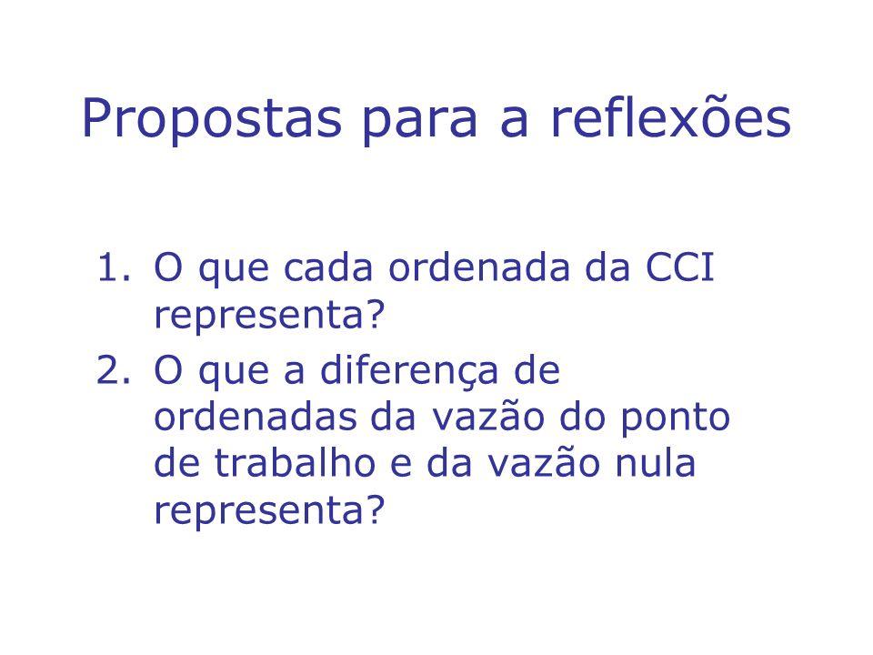 Propostas para a reflexões 1.O que cada ordenada da CCI representa? 2.O que a diferença de ordenadas da vazão do ponto de trabalho e da vazão nula rep