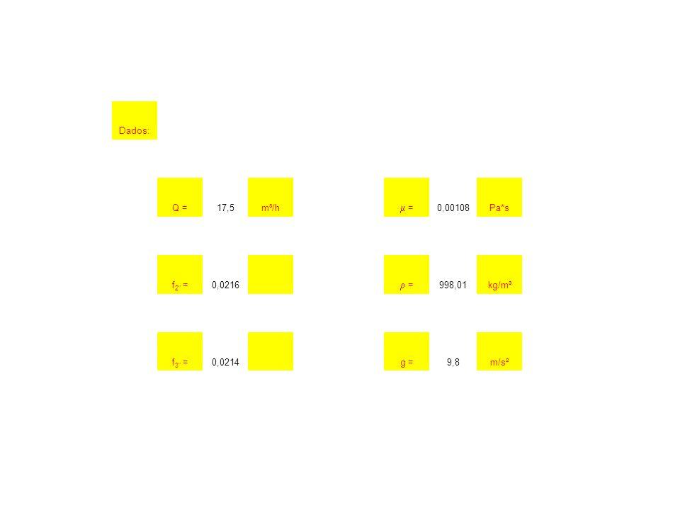 Dados: Q =17,5m³/h = 0,00108Pa*s f 2