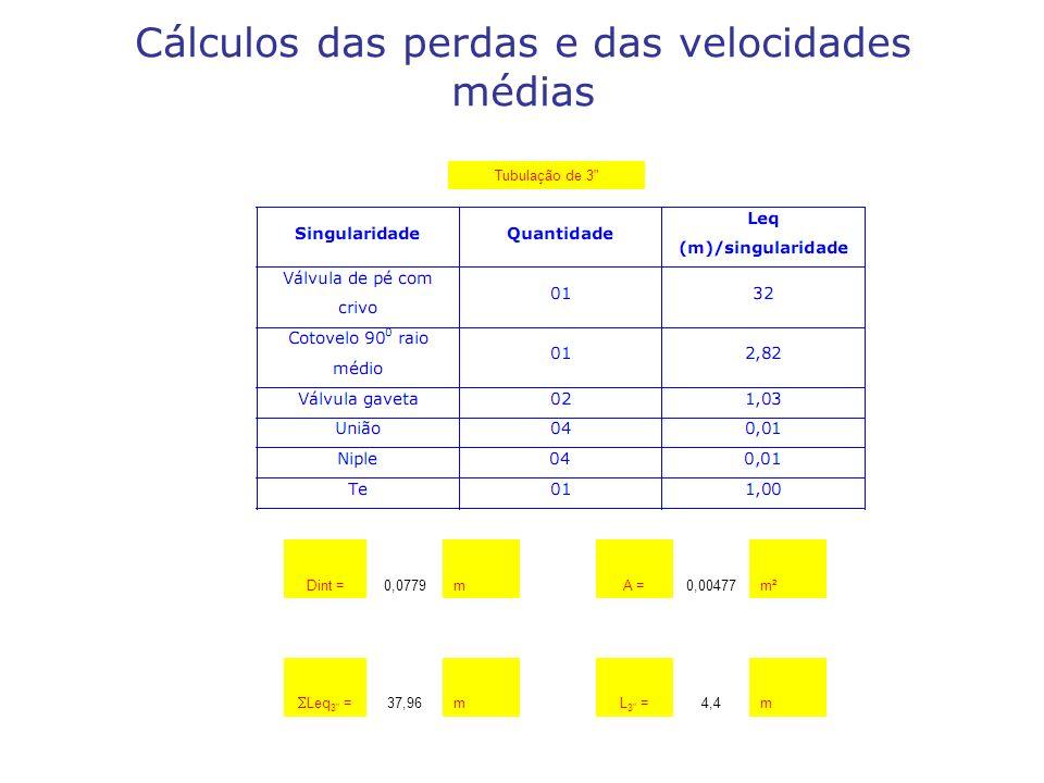 Cálculos das perdas e das velocidades médias Tubulação de 3