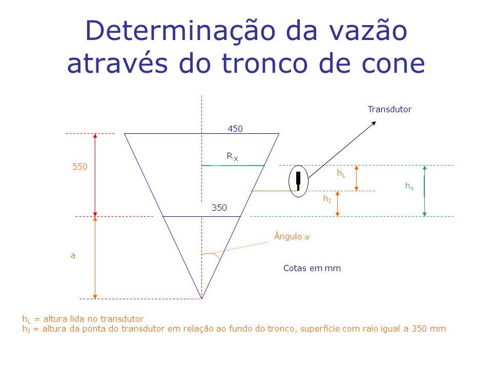 Determinação da vazão através do tronco de cone h L = altura lida no transdutor h I = altura da ponta do transdutor em relação ao fundo do tronco, sup
