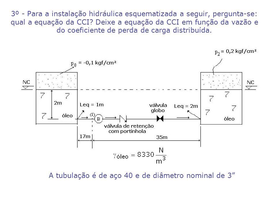 3º - Para a instalação hidráulica esquematizada a seguir, pergunta-se: qual a equação da CCI? Deixe a equação da CCI em função da vazão e do coeficien