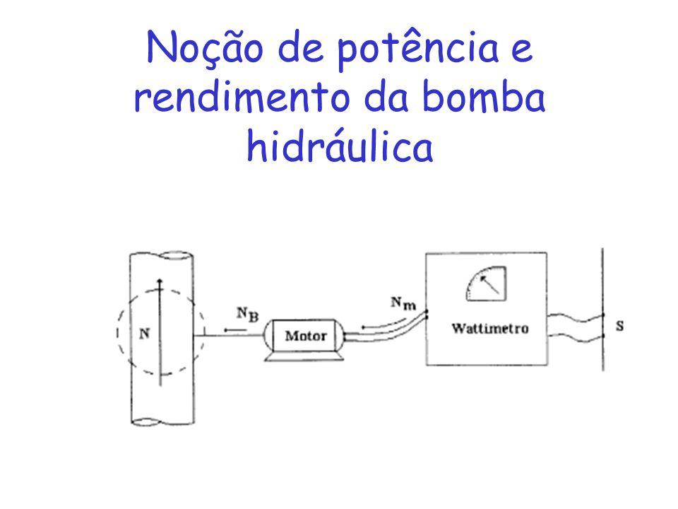 Noção de potência e rendimento da bomba hidráulica