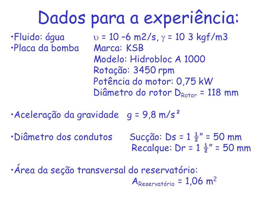 Dados para a experiência: Fluido: água = 10 –6 m2/s, = 10 3 kgf/m3 Placa da bombaMarca: KSB Modelo: Hidrobloc A 1000 Rotação: 3450 rpm Potência do mot