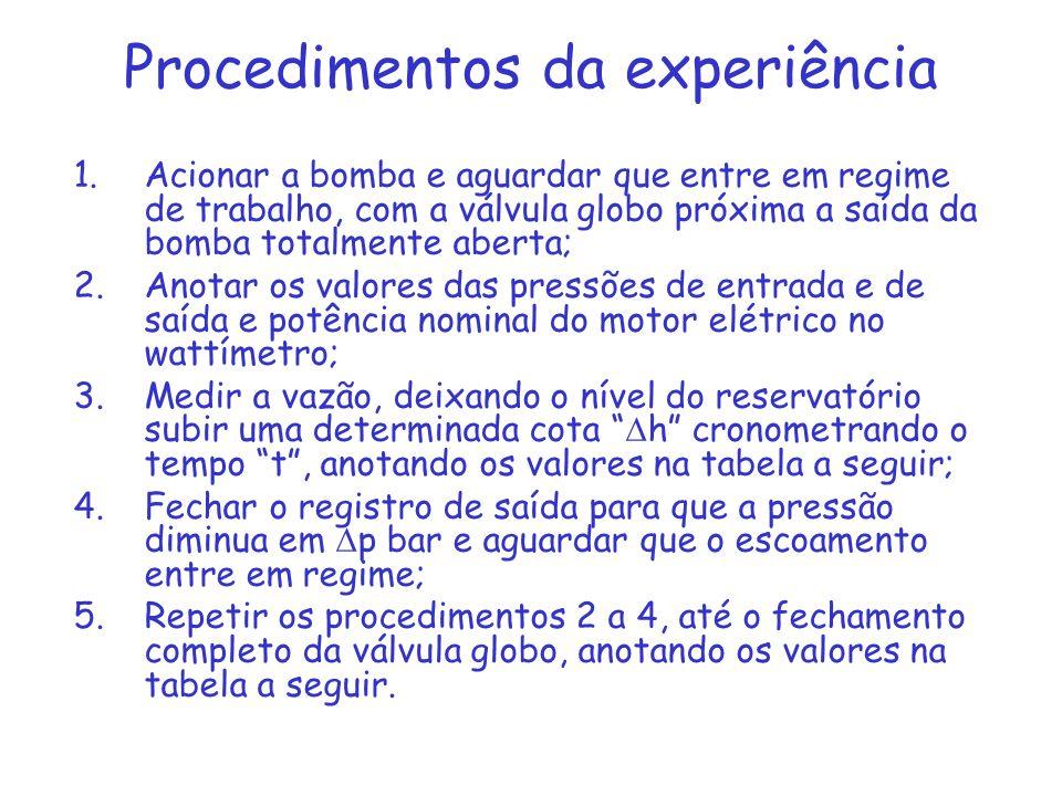 Procedimentos da experiência 1.Acionar a bomba e aguardar que entre em regime de trabalho, com a válvula globo próxima a saída da bomba totalmente abe