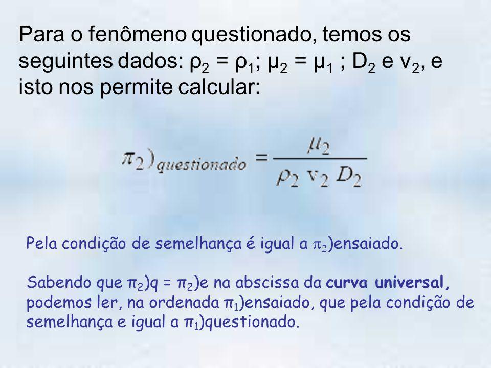 Para o fenômeno questionado, temos os seguintes dados: ρ 2 = ρ 1 ; µ 2 = µ 1 ; D 2 e v 2, e isto nos permite calcular: Pela condição de semelhança é igual a )ensaiado.