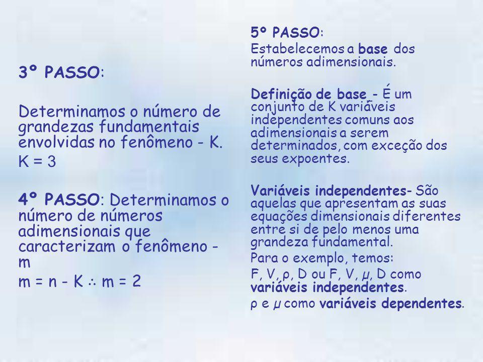 3º PASSO: Determinamos o número de grandezas fundamentais envolvidas no fenômeno - K.