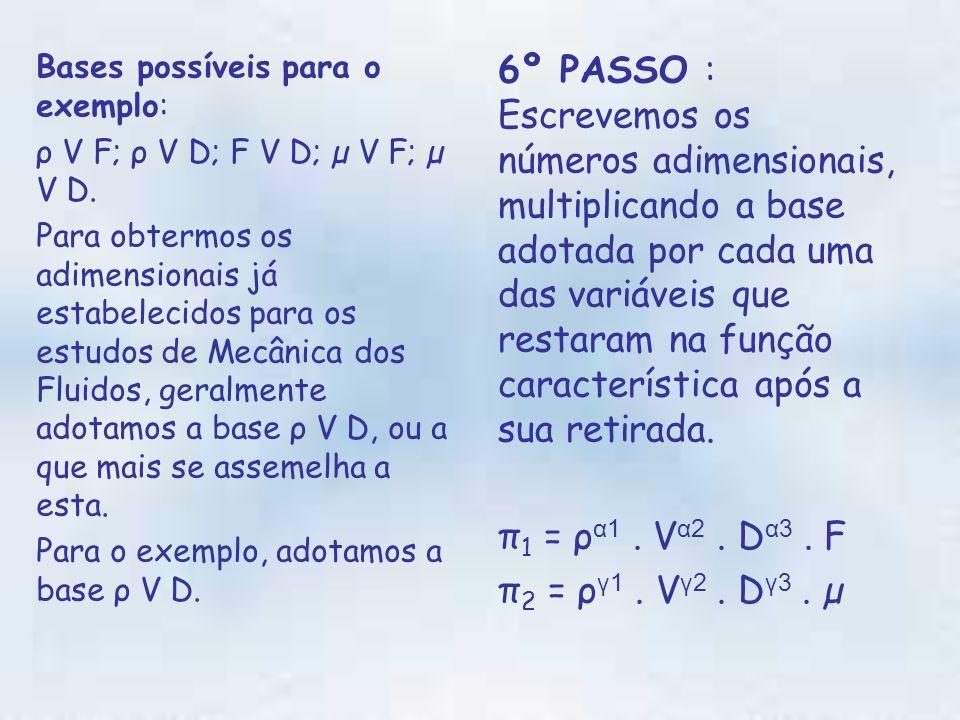 Bases possíveis para o exemplo: ρ V F; ρ V D; F V D; µ V F; µ V D.