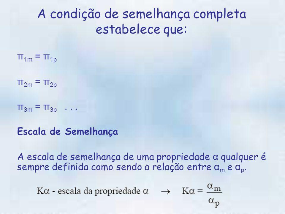 A condição de semelhança completa estabelece que: π 1m = π 1p π 2m = π 2p π 3m = π 3p...